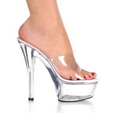 Transparent 15,5 cm KISS-201 Platform High Mules